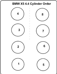 cylinder order on e53 x5 4 4i xoutpost com
