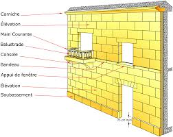 bloc de pierre pour mur revêtements autoporteurs pierres info