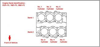 2002 toyota camry ignition coil location of cylinder 6 v6 toyota nation forum toyota car and