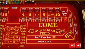 Craps Table Odds Online Craps Uk How To Play Craps Odds Craps Strategy Free Craps