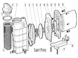 diagram lovely hayward super pump motor wiring diagram hayward