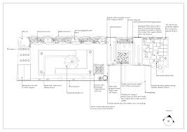 Home Garden Design Tips Cottage Garden Design Plans On A Budget Amazing Simple Under