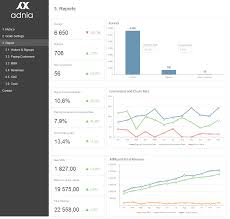 Excel Template Dashboard Excel Dashboard Exles Adnia Solutions