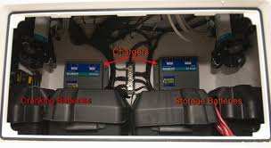 best marine battery reviews u0026 comparison chart