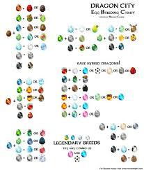 25 dragon ideas dragon breeding games