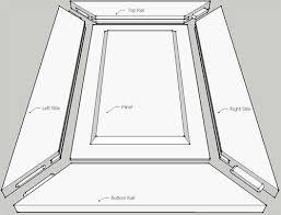 Cabinet Door Panel Raised Panel Cabinet Door Manufacturing Doors Decore