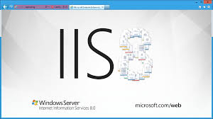 iis 8 0 server name indication sni ssl scalability microsoft docs