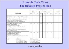 excel project planner template 10 best images of task chart template simple project plan simple project plan template