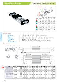 linear motion systems dkvm ballscrew module12 16 20 25 30 mm elega