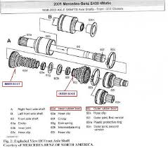 exle for a resume cv axle replacement on 2000 e320 4matic mercedes forum