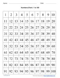 Spanish 1 Worksheets Kids Worksheet Printable Number Chart 1 100 Noconformity Free