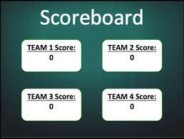scoreboard template powerpoint cpadreams info