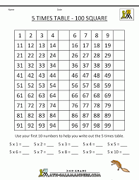 multiplication by 10 and 100 worksheets koogra