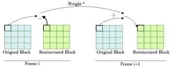trellis quantization quantization method taigacomplex 博客园