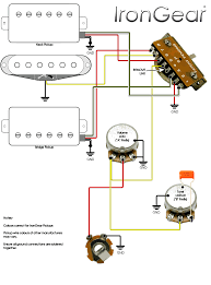 guitar wiring diagram hsh wiring diagrams instruction