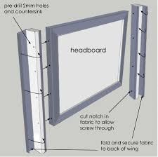 Diy Upholstered Headboard Best Headboard Tutorial This Is Exactly Like The One I U0027ve Been