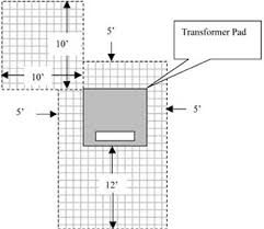 transformer pad specifications business georgia power