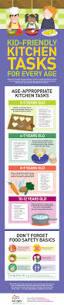Childrens Kitchen Knives Best 20 Safety In The Kitchen Ideas On Pinterest Food Safety