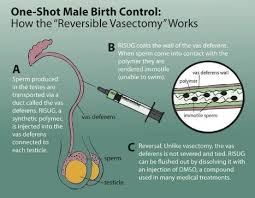 Birth Control Meme - birth control for men for real this time ge