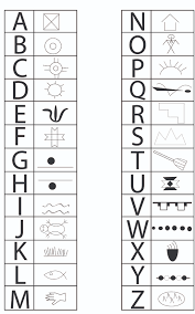 native american symbols literacy through the arts u2013 second grade