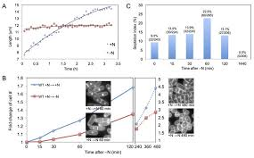 metabolites free full text metabolomic analysis of fission