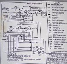 unit yoyo cdi wiring diagram ignition lines coil modern stator