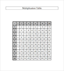 Printable Times Table Chart Free Worksheets Times Table Chart 1 15 Free Math Worksheets