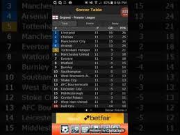 Premier Leage Table Premier League Table 6th Of November 2016 Youtube