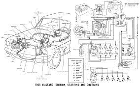 car interior diagram dolgular com