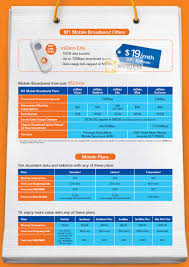 m1 mobile broadband mdata lite value student max extreme mobile