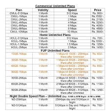 internet services provider broadband service provider