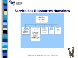 bureau des ressources humaines journee d accueil des entrants dr15 service des ressources humaines