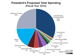 Fiscal Year 2014 National Debt President Obama Proposes 2014 Budget