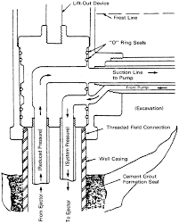 100 shallow well pump wiring diagram wiring diagram page