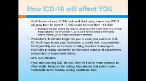 icd 10 coding what you need to know now 1 of 2 youtube