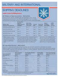 usps ups and fedex shipping schedules