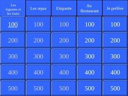 jeopardy template french food unit by shannon nicaise tpt