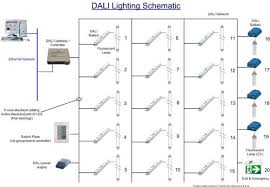 wiring diagram dali lighting control wiring diagram dali