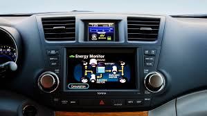 All Dashboard Lights Come On While Driving Car Driving And Safety Howstuffworks