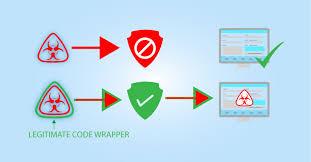 free online website malware scanner website security monitoring