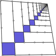 arithmetic and geometric progressions problem solving brilliant