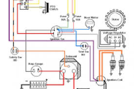 terrific mtd ignition switch wiring diagram pictures wiring