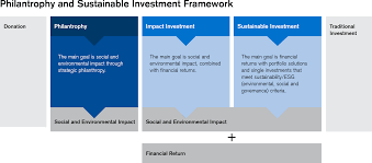 sustainable products u0026 services credit suisse