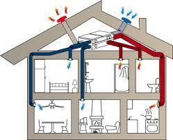 vmc cuisine ventilation cuisine gaz free dd with ventilation cuisine gaz for