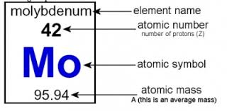 Periodic Table With Key Dublin Schools Lesson The Periodic Table And Electron