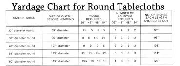 tablecloth ideas for round table impressive how to make a round tablecloth in my own style throughout
