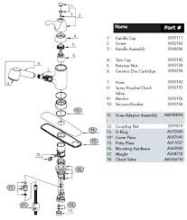 peerless kitchen faucet parts contemporary peerless kitchen faucet parts diagram pirotehnik me