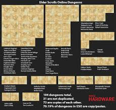 Deshaan Treasure Map 3 Caves Ruins Dungeons All A Big Joke U2014 Elder Scrolls Online