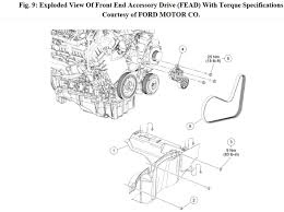 Ford Escape Engine - 2010 ford escape busted serpentine belt the serpentine belt