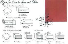 countertop edge 10 ways to do counter top edges from 1953 retro renovation
